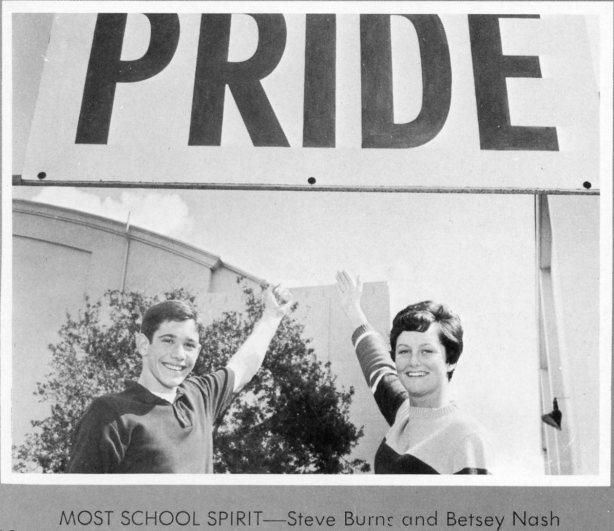 Most School Spirit