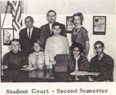 Dr. Twitchell advised the Student Court
